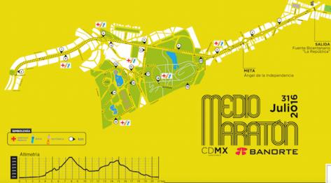 Ruta Medio Maratón.png